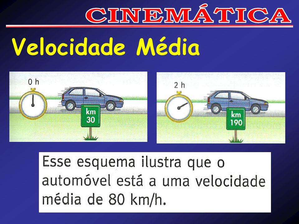 CINEMÁTICA Velocidade Média
