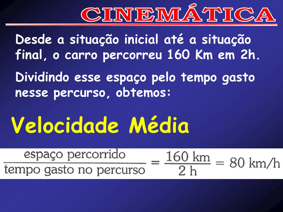 Velocidade Média CINEMÁTICA