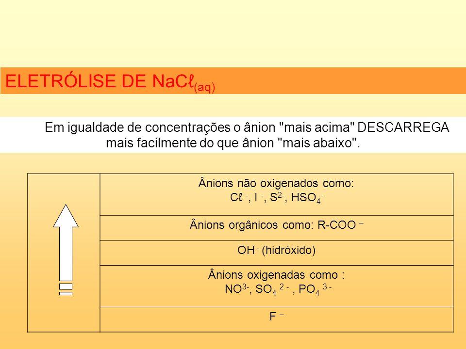 ELETRÓLISE DE NaCℓ(aq)