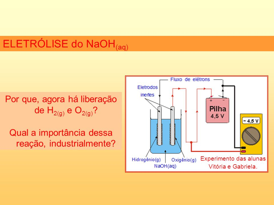 ELETRÓLISE do NaOH(aq)