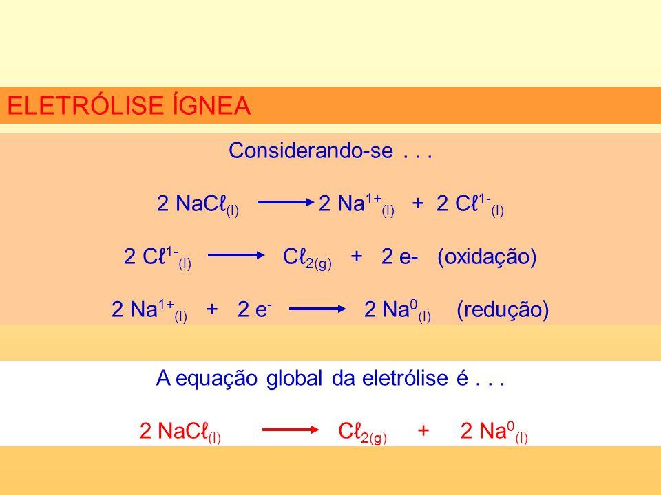 ELETRÓLISE ÍGNEA Considerando-se . . . 2 NaCℓ(l) 2 Na1+(l) + 2 Cℓ1-(l)