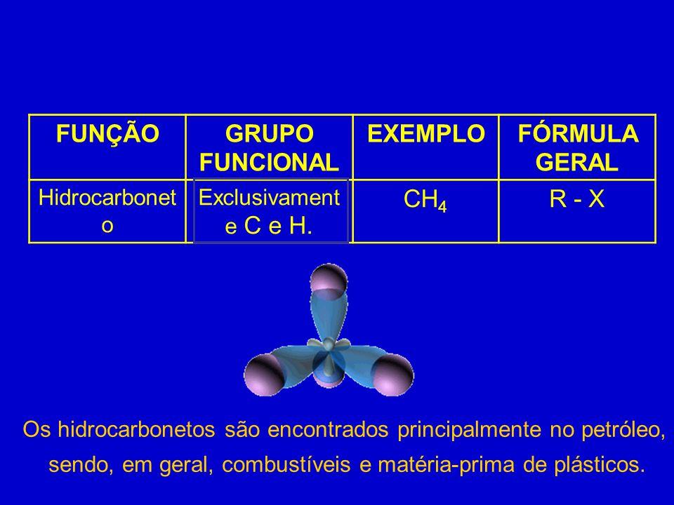 FUNÇÃO GRUPO FUNCIONAL EXEMPLO FÓRMULA GERAL