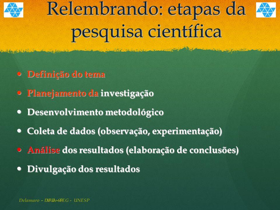 Relembrando: etapas da pesquisa científica