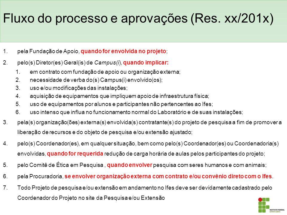 Fluxo do processo e aprovações (Res. xx/201x)