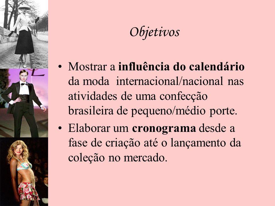 Objetivos Mostrar a influência do calendário da moda internacional/nacional nas atividades de uma confecção brasileira de pequeno/médio porte.