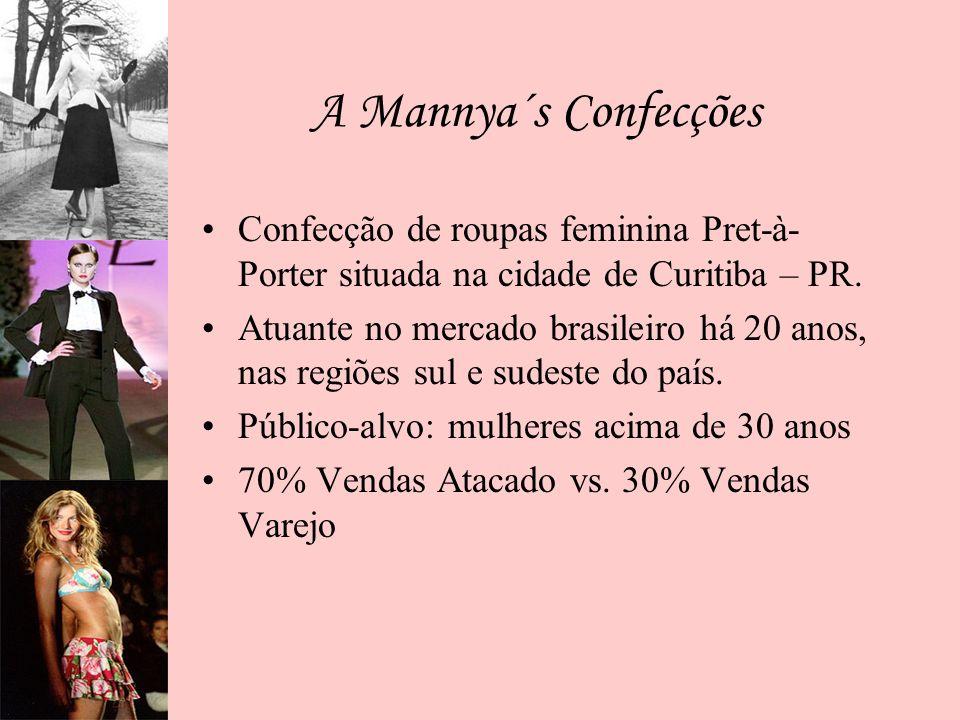 A Mannya´s Confecções Confecção de roupas feminina Pret-à-Porter situada na cidade de Curitiba – PR.