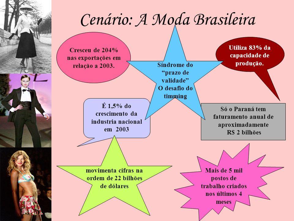 Cenário: A Moda Brasileira