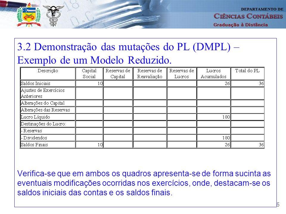 3.2 Demonstração das mutações do PL (DMPL) – Exemplo de um Modelo Reduzido.