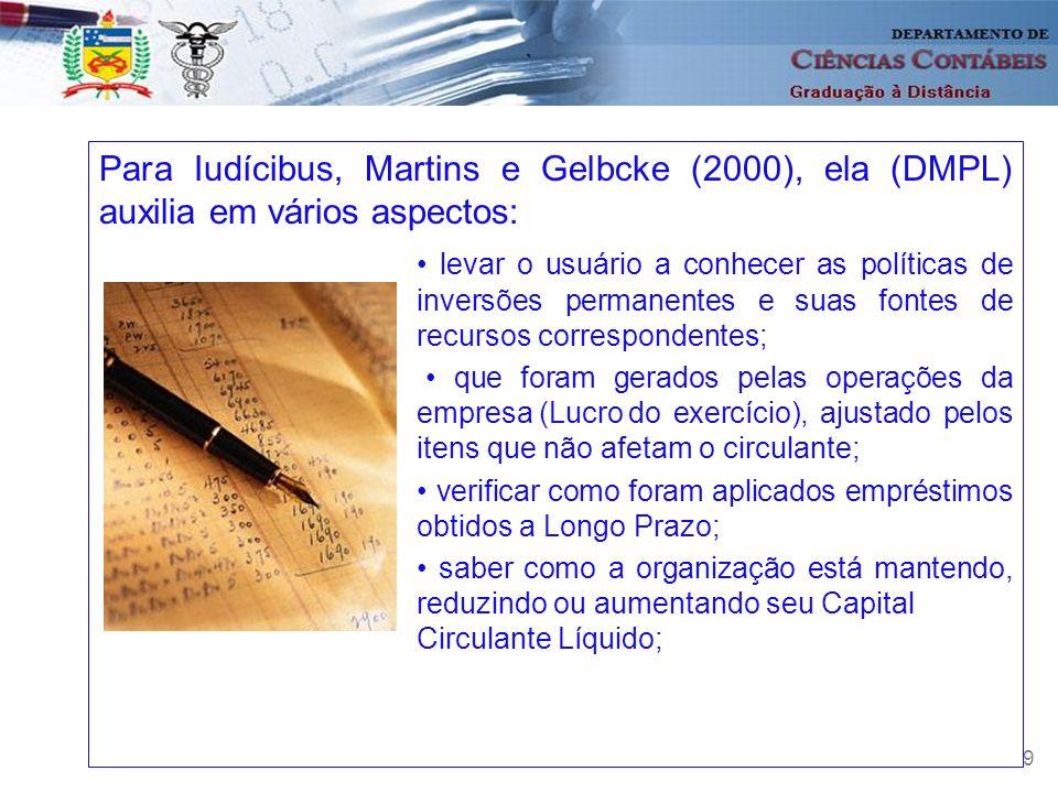 Para Iudícibus, Martins e Gelbcke (2000), ela (DMPL) auxilia em vários aspectos: