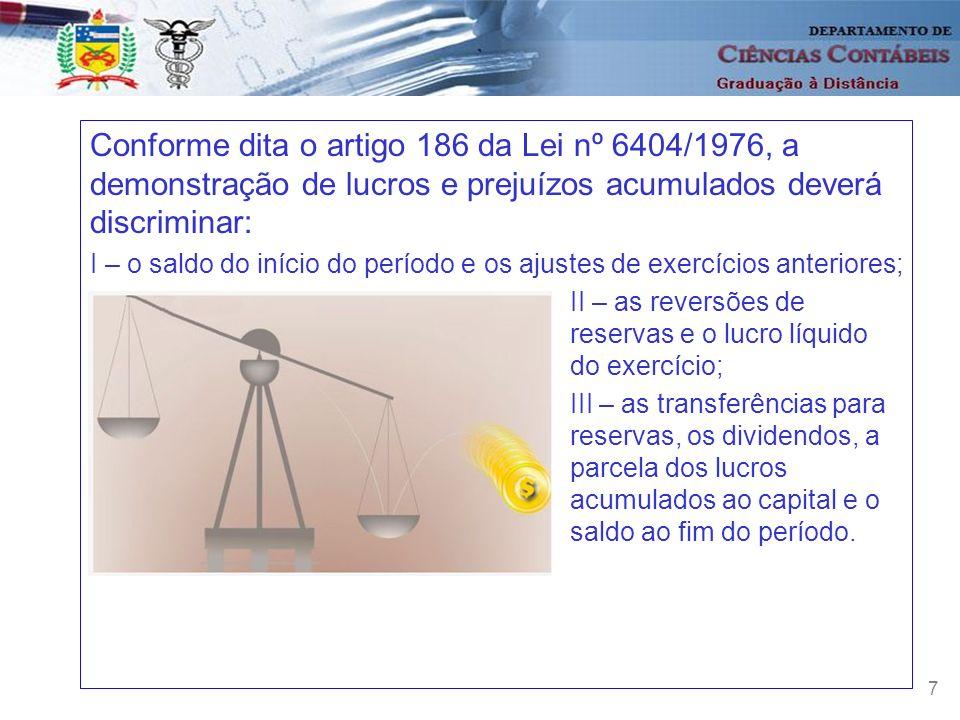 Conforme dita o artigo 186 da Lei nº 6404/1976, a demonstração de lucros e prejuízos acumulados deverá discriminar: