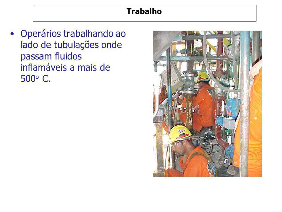 Trabalho Operários trabalhando ao lado de tubulações onde passam fluidos inflamáveis a mais de 500o C.