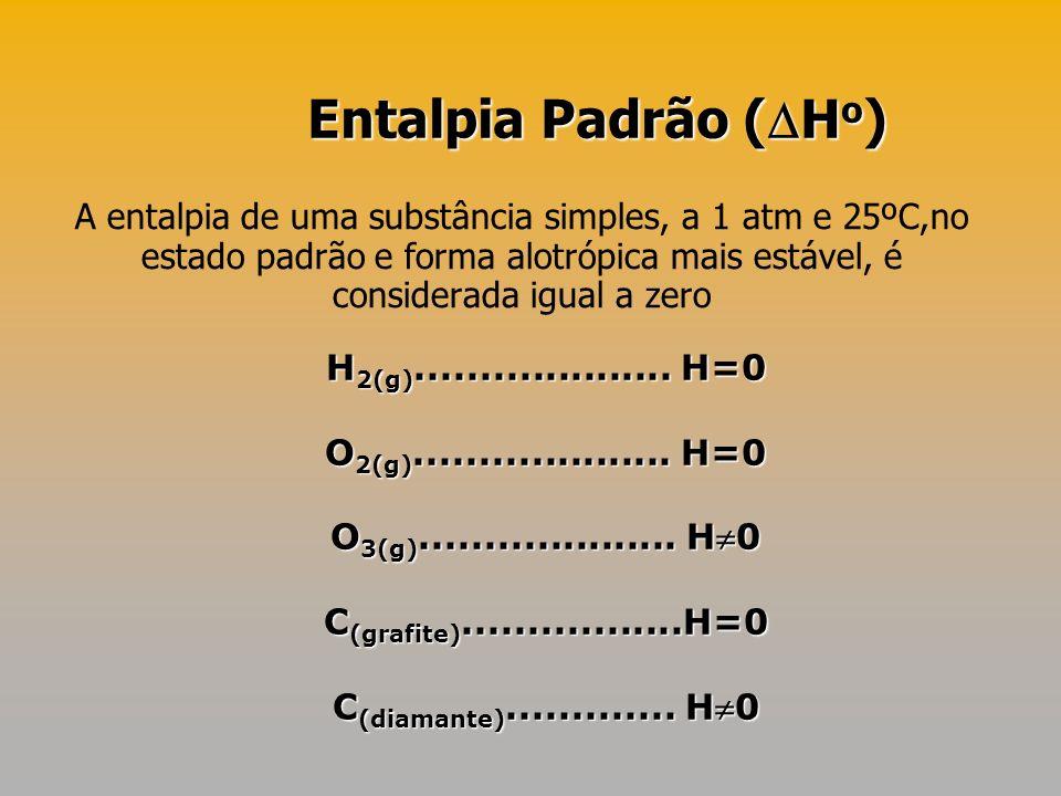 Entalpia Padrão (Ho)