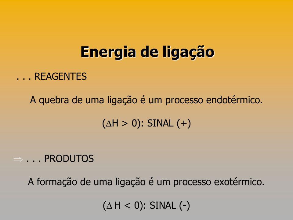 Energia de ligação . . . REAGENTES