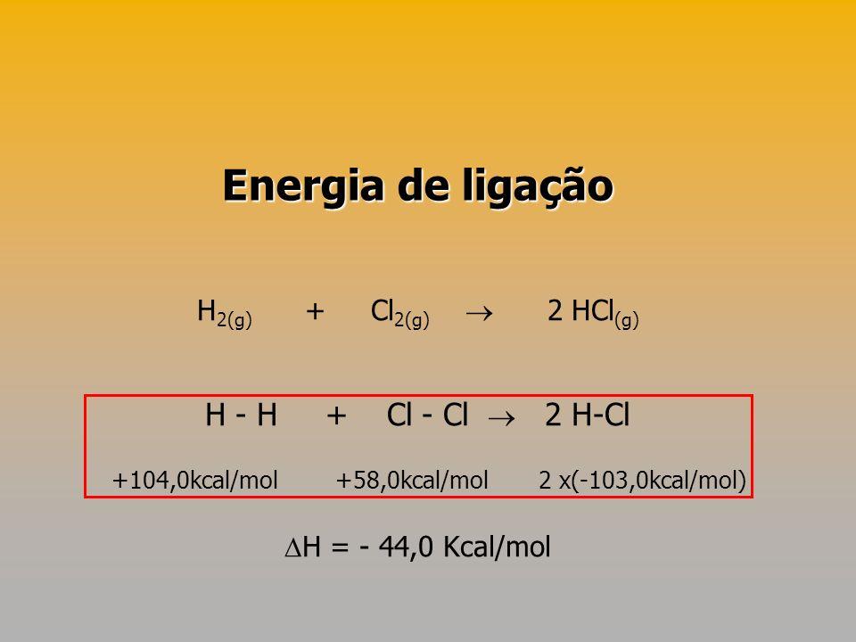+104,0kcal/mol +58,0kcal/mol 2 x(-103,0kcal/mol)