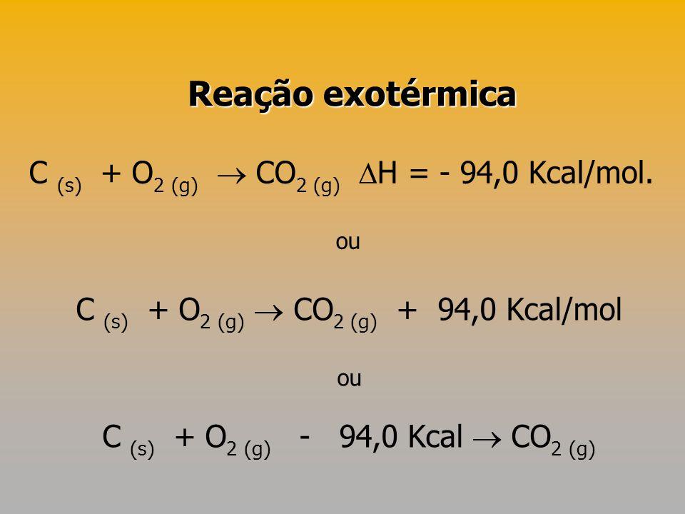Reação exotérmica C (s) + O2 (g)  CO2 (g) H = - 94,0 Kcal/mol.
