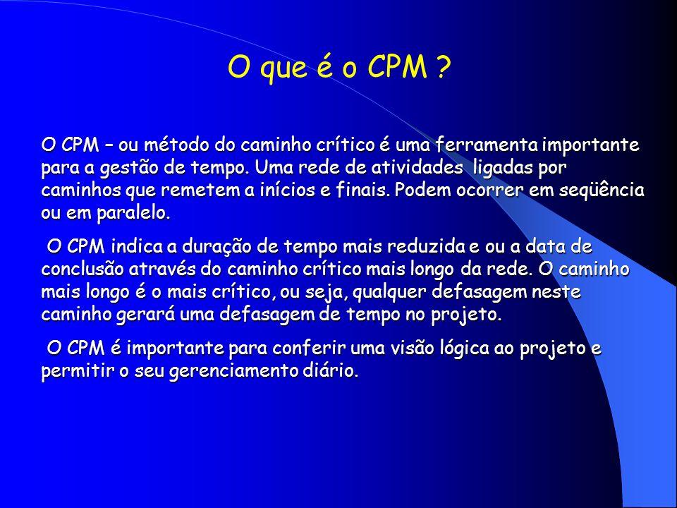 O que é o CPM