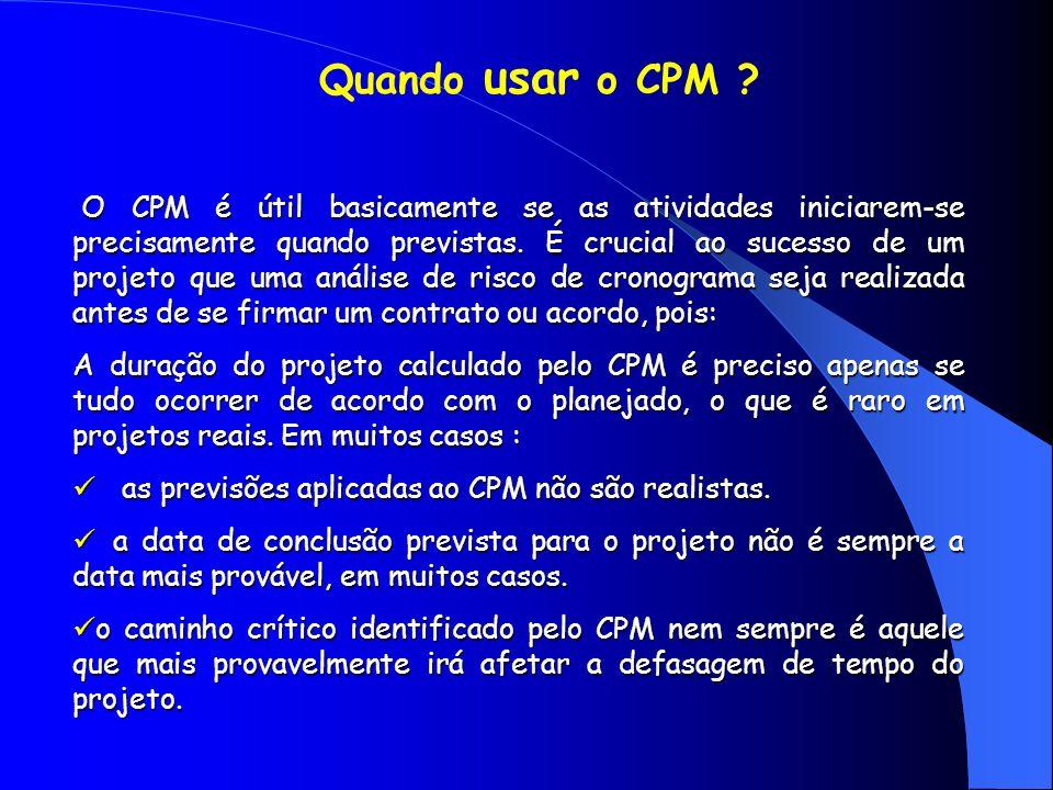Quando usar o CPM