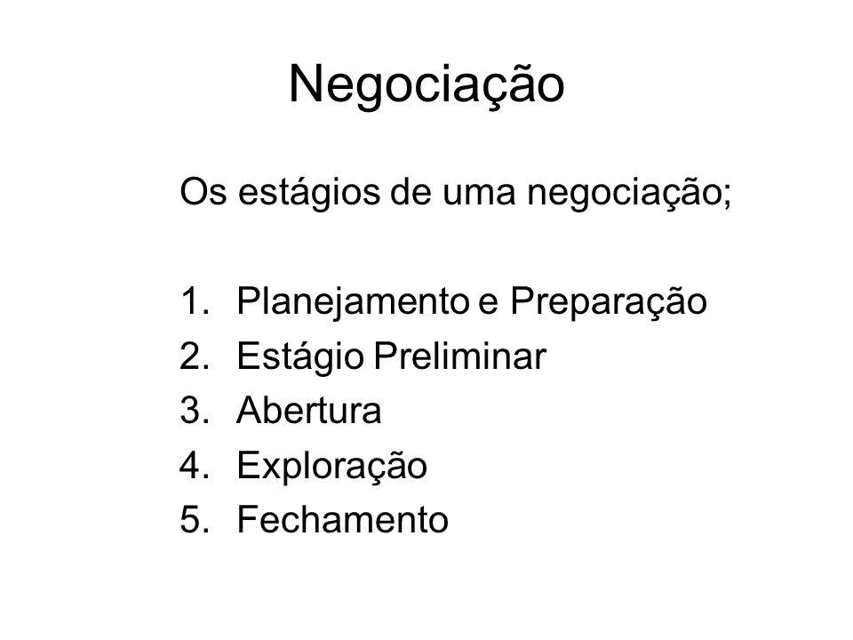Negociação Os estágios de uma negociação; Planejamento e Preparação