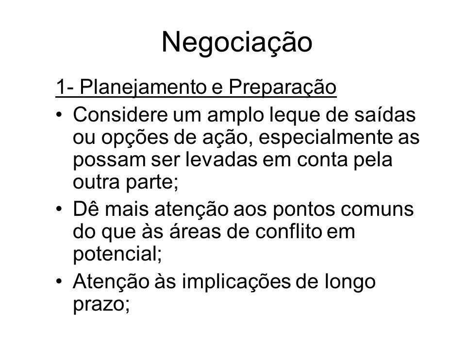 Negociação 1- Planejamento e Preparação