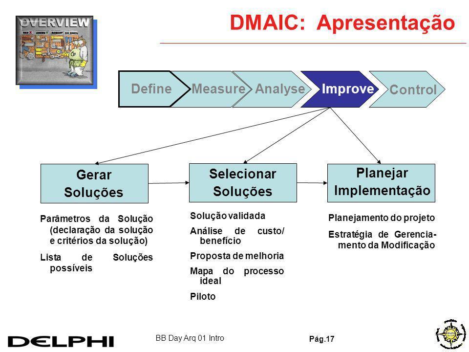 DMAIC: Apresentação Define Measure Analyse Improve Control Gerar