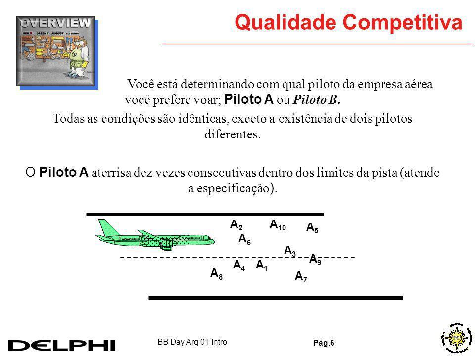 Qualidade Competitiva