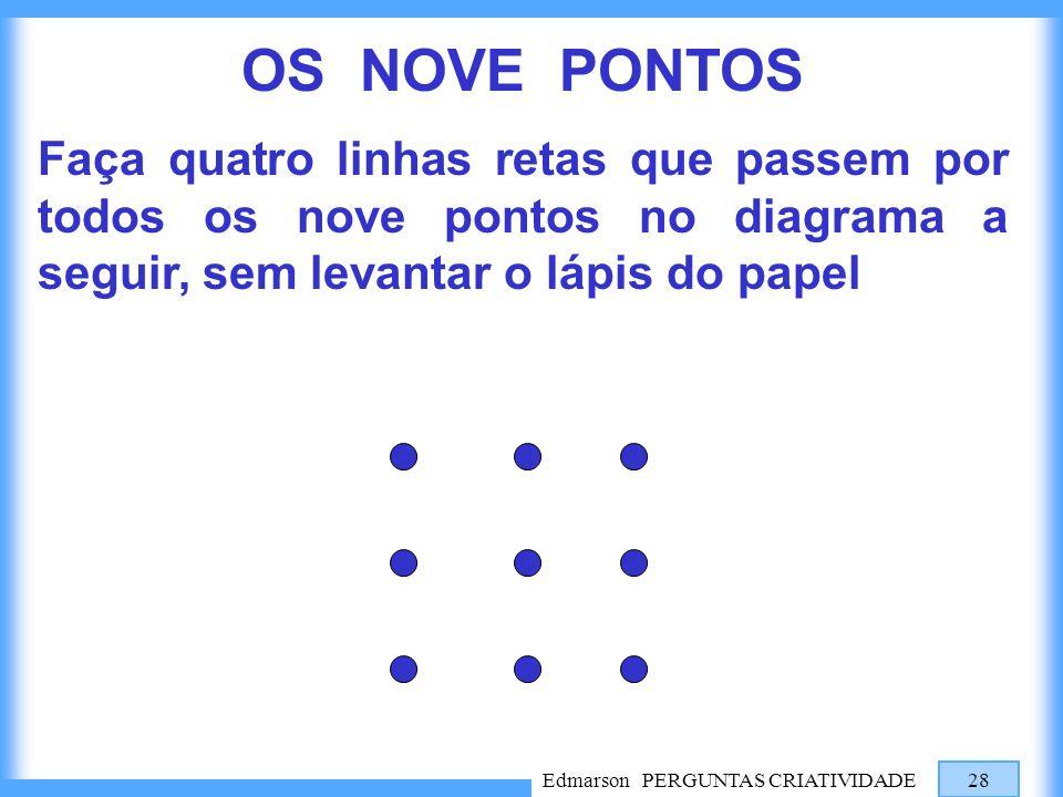 OS NOVE PONTOS Faça quatro linhas retas que passem por todos os nove pontos no diagrama a seguir, sem levantar o lápis do papel.