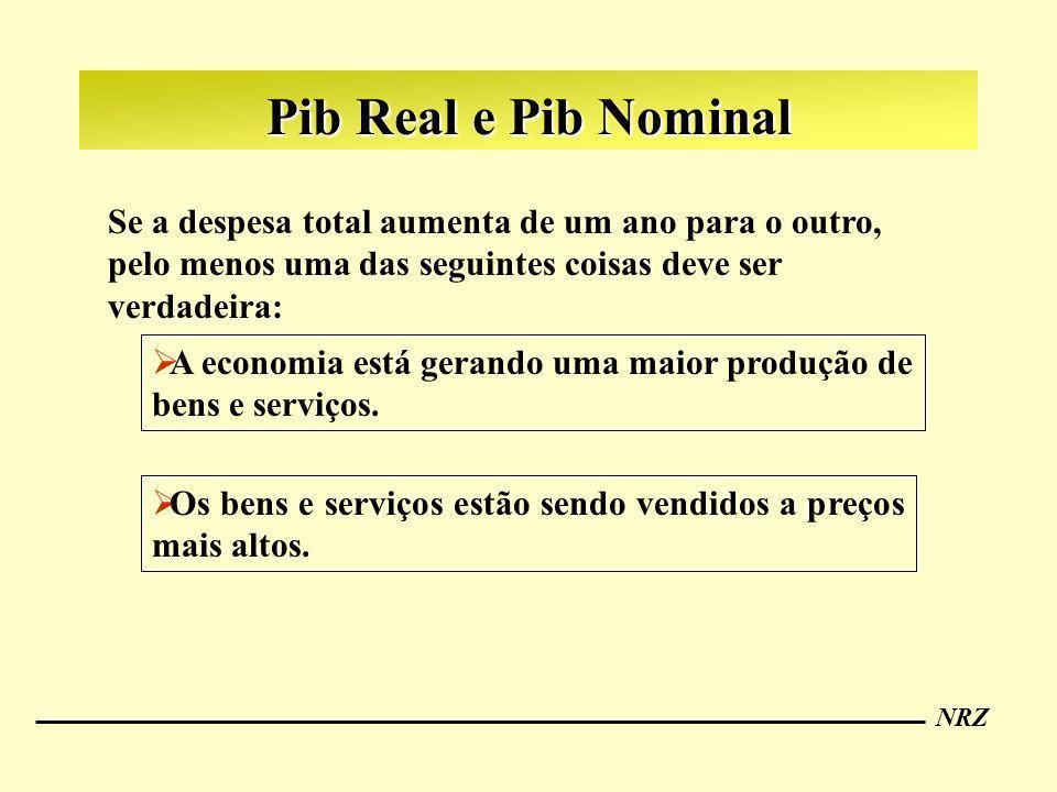 Pib Real e Pib Nominal Se a despesa total aumenta de um ano para o outro, pelo menos uma das seguintes coisas deve ser verdadeira: