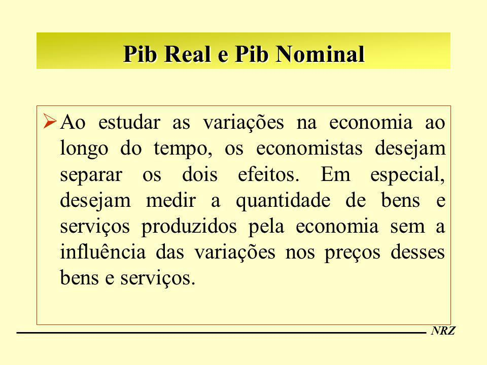 Pib Real e Pib Nominal