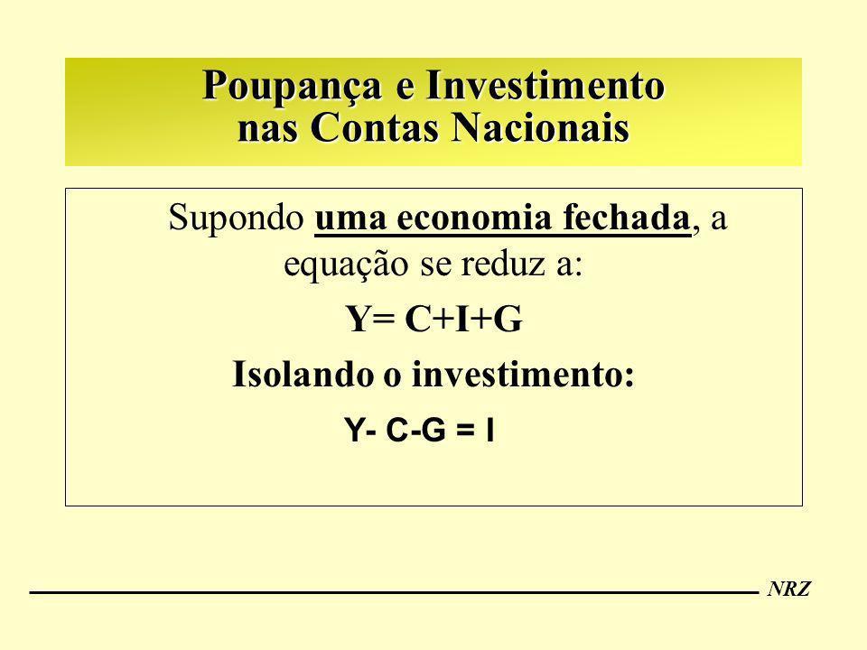 Poupança e Investimento nas Contas Nacionais