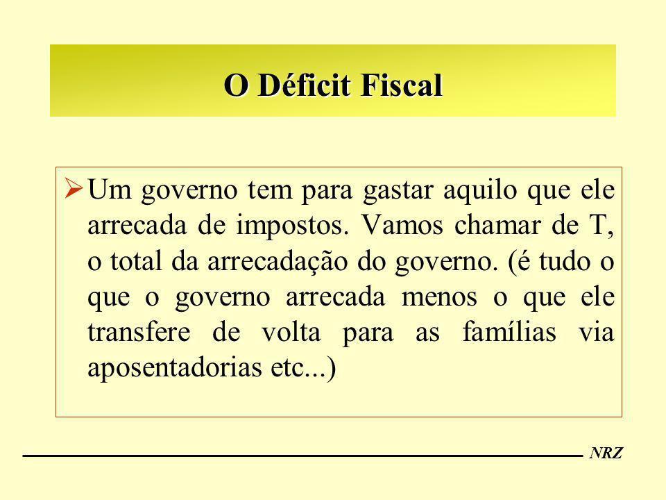 O Déficit Fiscal