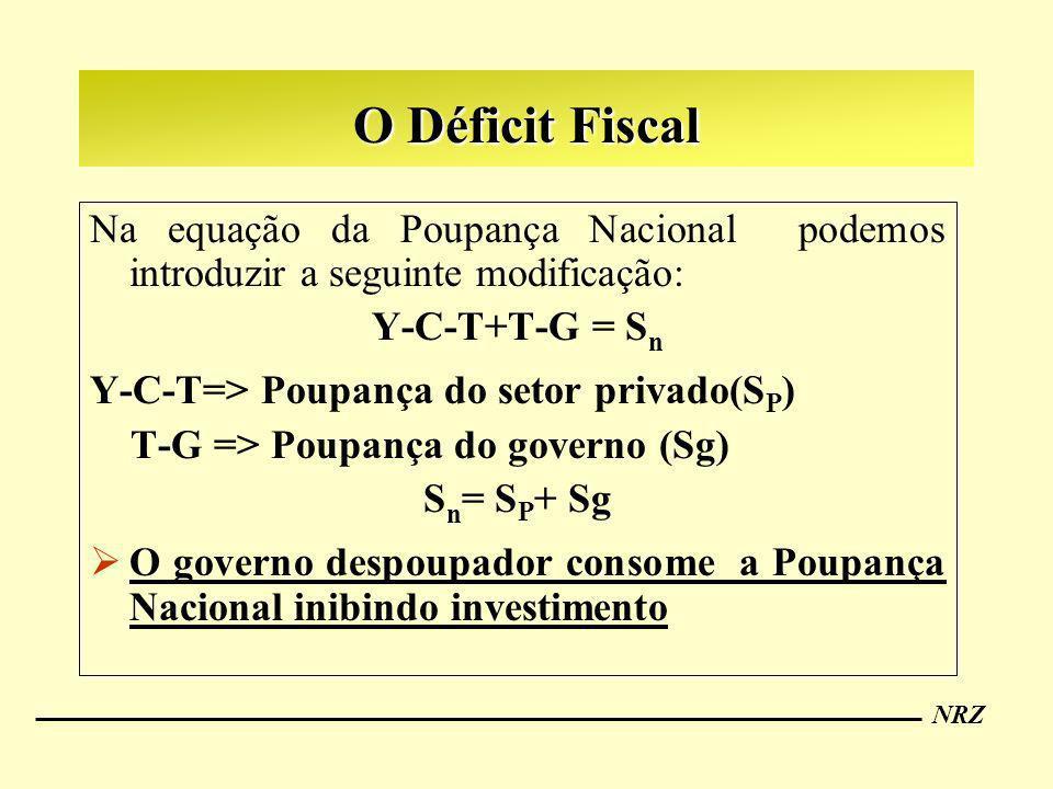O Déficit Fiscal Na equação da Poupança Nacional podemos introduzir a seguinte modificação: Y-C-T+T-G = Sn.