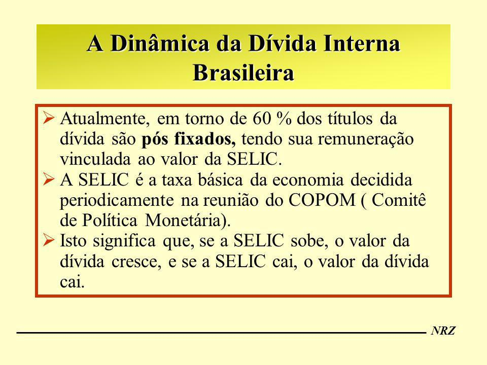 A Dinâmica da Dívida Interna Brasileira