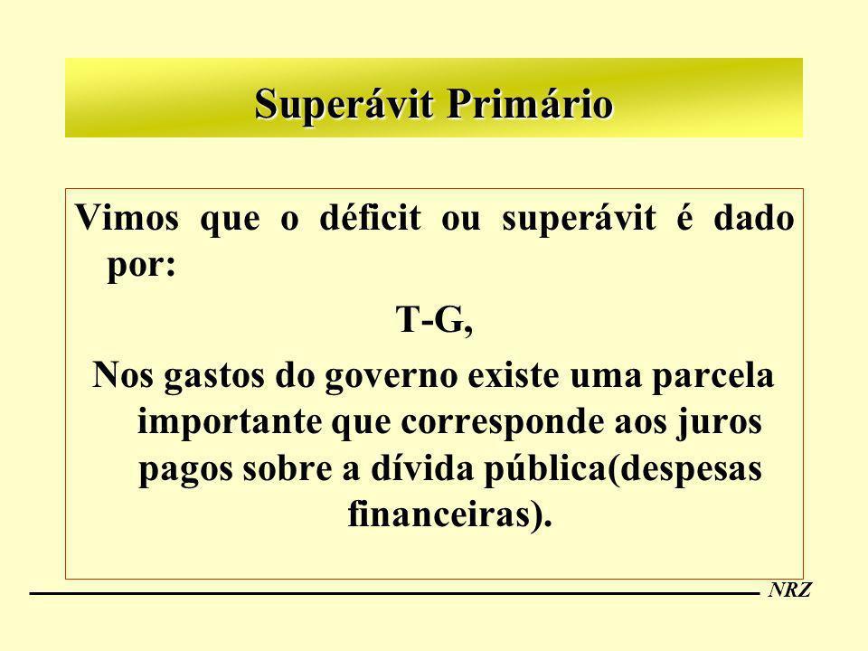 Superávit Primário Vimos que o déficit ou superávit é dado por: T-G,