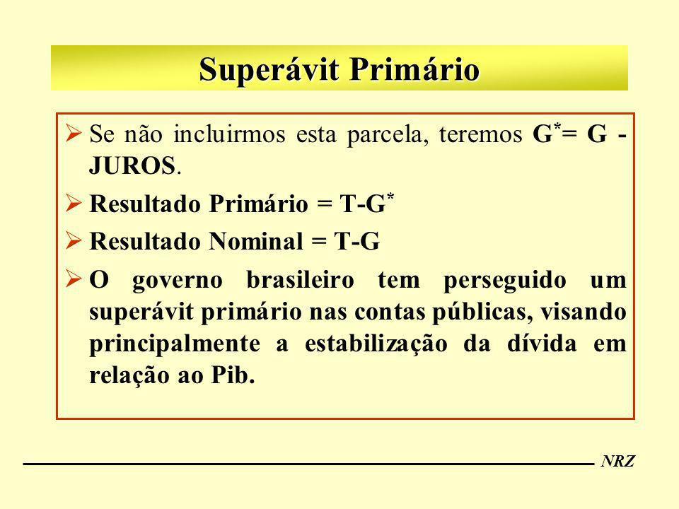 Superávit Primário Se não incluirmos esta parcela, teremos G*= G - JUROS. Resultado Primário = T-G*