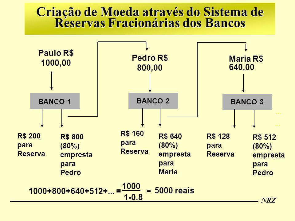 Criação de Moeda através do Sistema de Reservas Fracionárias dos Bancos