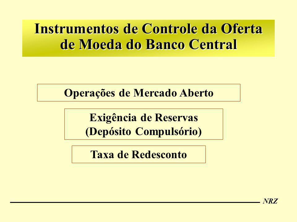 Instrumentos de Controle da Oferta de Moeda do Banco Central