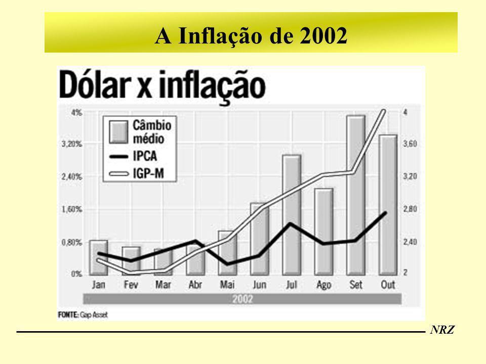 A Inflação de 2002