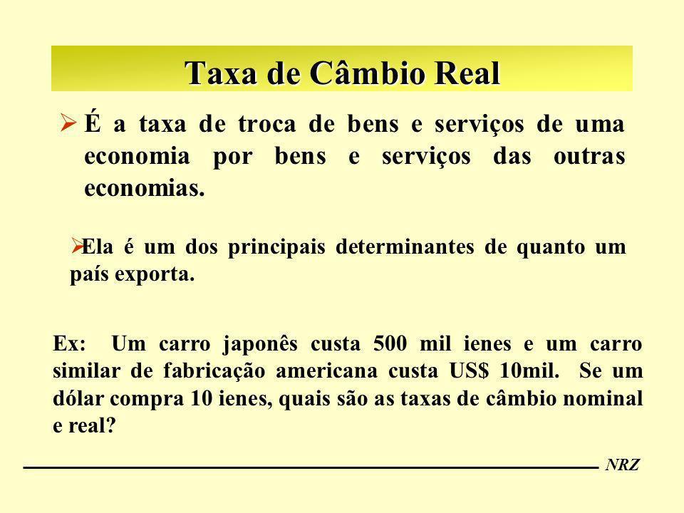 Taxa de Câmbio Real É a taxa de troca de bens e serviços de uma economia por bens e serviços das outras economias.