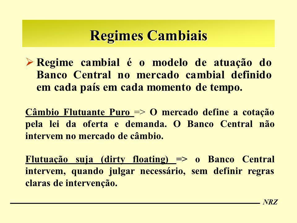 Regimes Cambiais Regime cambial é o modelo de atuação do Banco Central no mercado cambial definido em cada país em cada momento de tempo.