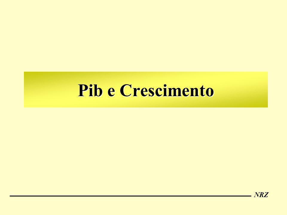 Pib e Crescimento