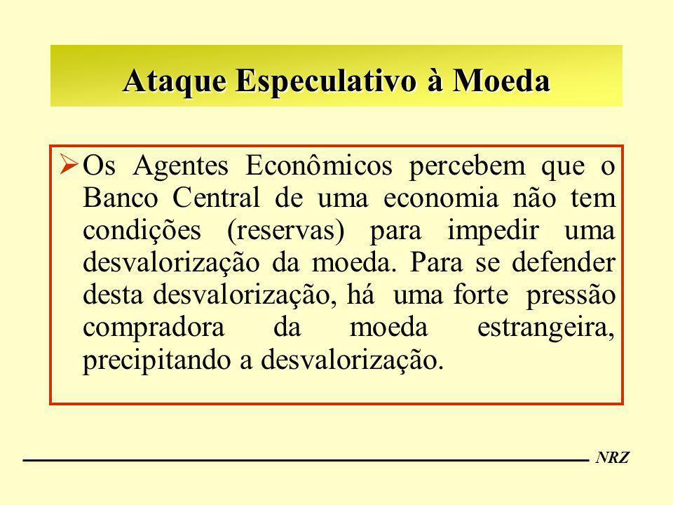 Ataque Especulativo à Moeda