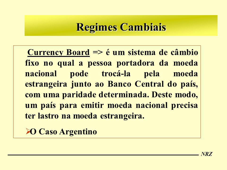 Regimes Cambiais