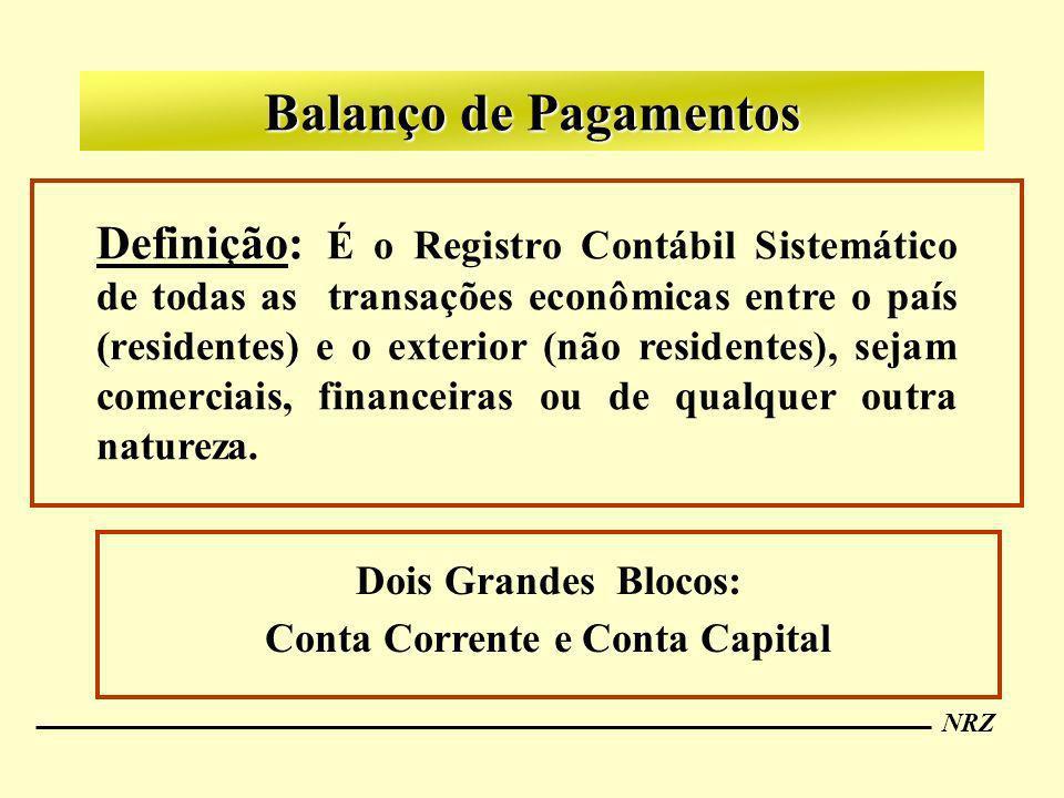 Conta Corrente e Conta Capital