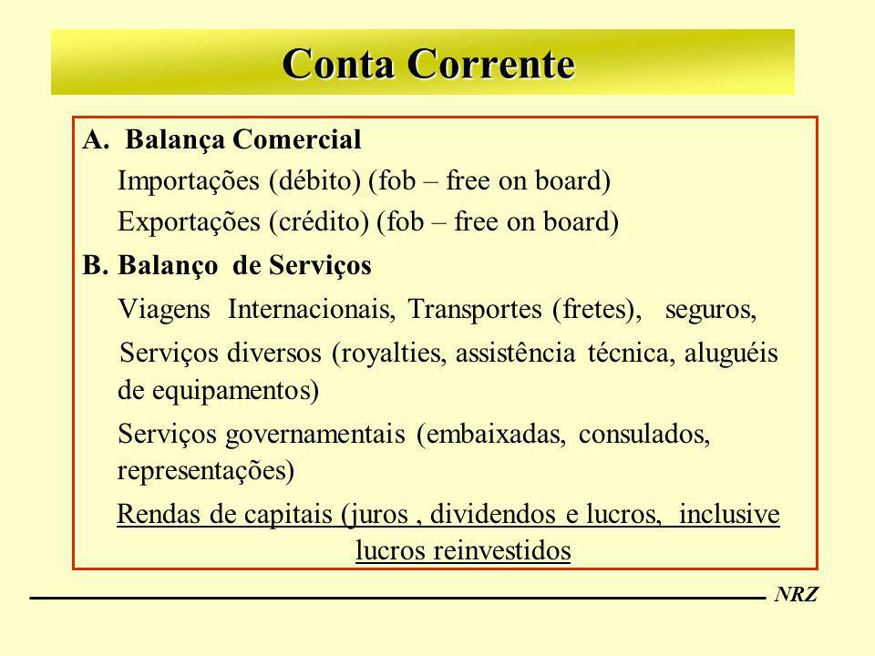 Conta Corrente Balança Comercial