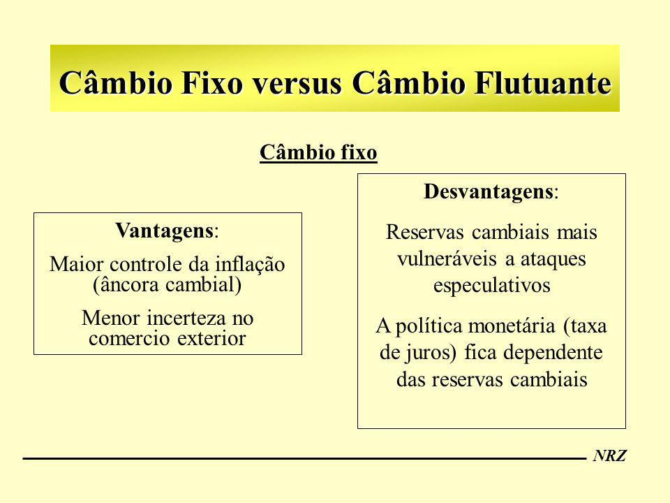 Câmbio Fixo versus Câmbio Flutuante