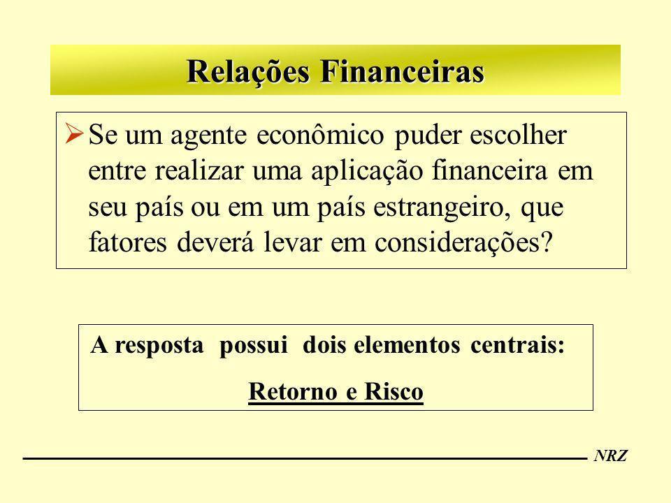 Relações Financeiras