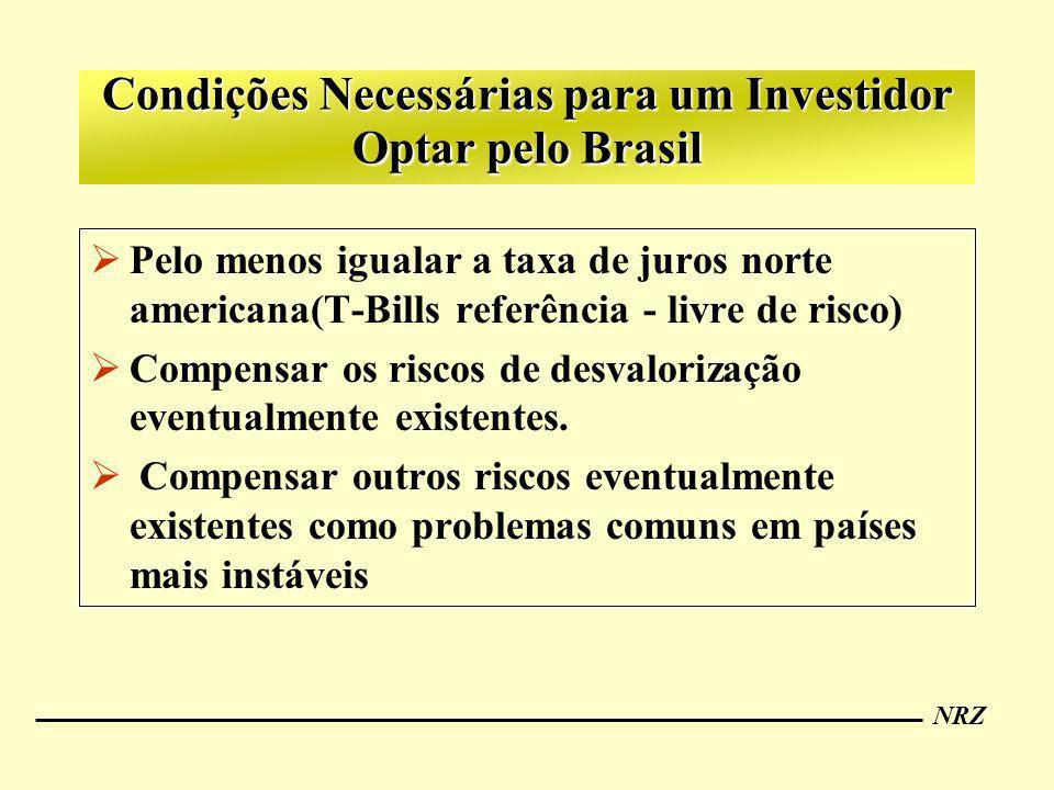 Condições Necessárias para um Investidor Optar pelo Brasil