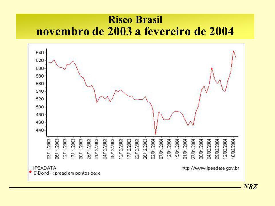 Risco Brasil novembro de 2003 a fevereiro de 2004
