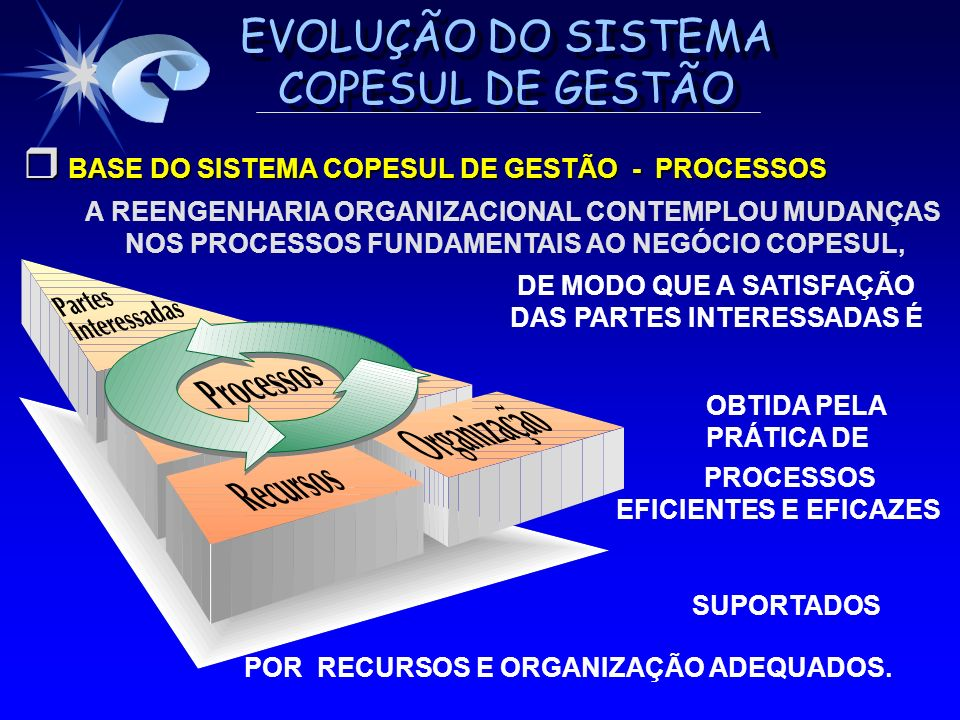 BASE DO SISTEMA COPESUL DE GESTÃO - PROCESSOS