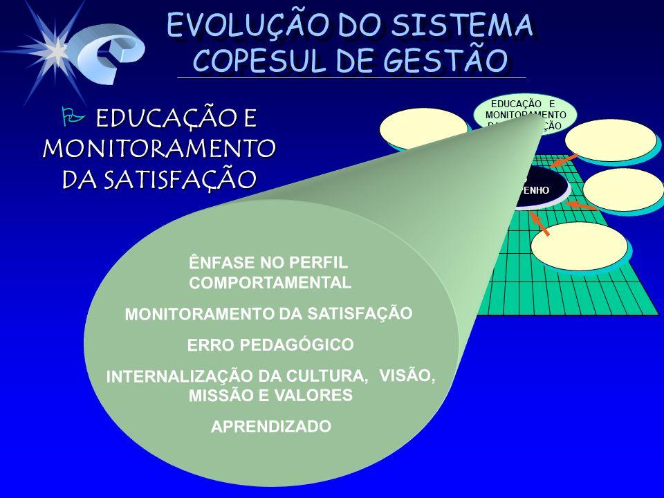 EDUCAÇÃO E MONITORAMENTO DA SATISFAÇÃO